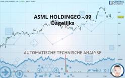 ASML HOLDINGEO -.09 - Dagelijks