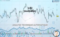 LISI - Journalier