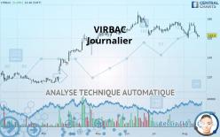 VIRBAC - Journalier