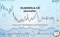 VILMORIN & CIE - Journalier