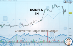 USD/PLN - 1 Std.
