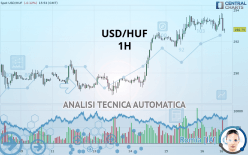 USD/HUF - 1 Std.