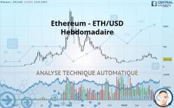 Ethereum - ETH/USD - Settimanale