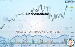 SII - Settimanale