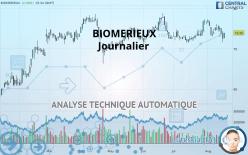 BIOMERIEUX - Journalier