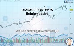 DASSAULT SYSTEMES - Hebdomadaire