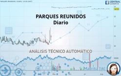 PARQUES REUNIDOS - Daily