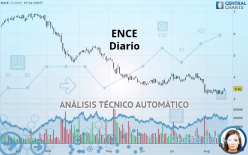 ENCE - Daily