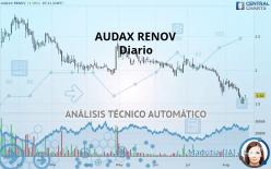 AUDAX RENOV - Daily
