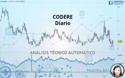 CODERE - Daily