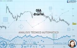 DIA - Daily