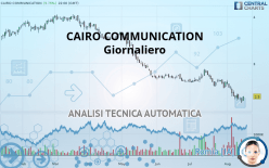 CAIRO COMMUNICATION - Giornaliero