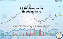 BE Semiconductor - Hebdomadaire