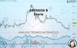 ABENGOA B - Daily