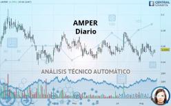 AMPER - Dagligen