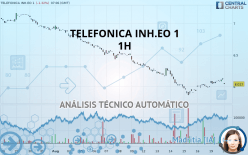 TELEFONICA INH.EO 1 - 1H
