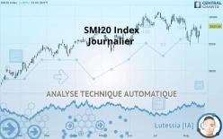 SMI20 Index - Journalier