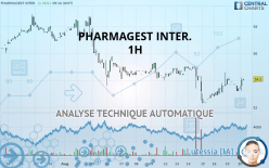 PHARMAGEST INTER. - 1H