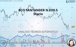 BCO SANTANDER N.EO0.5 - Daily
