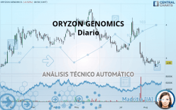 ORYZON GENOMICS - Dagligen