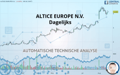 ALTICE EUROPE N.V. - 每日