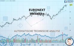 EURONEXT - 每周