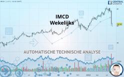 IMCD - 每周