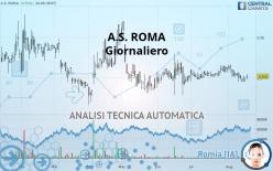 A.S. ROMA - Giornaliero