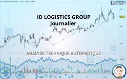 ID LOGISTICS GROUP - Journalier