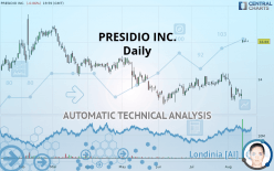PRESIDIO INC. - Daily