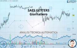 SAES GETTERS - Giornaliero
