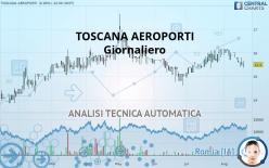 TOSCANA AEROPORTI - Giornaliero