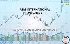 ASM INTERNATIONAL - 每周