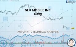 GLU MOBILE INC. - 每日