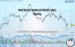 PATRICK INDUSTRIES INC. - Daily