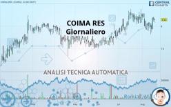 COIMA RES - Giornaliero