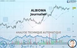 ALBIOMA - Journalier