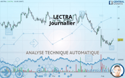 LECTRA - 每日