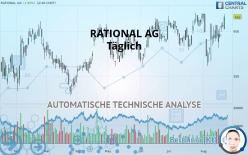 RATIONAL AG - 每日