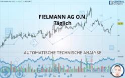 FIELMANN AG O.N. - Giornaliero