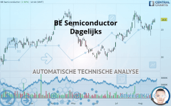 BE Semiconductor - 每日