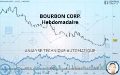 BOURBON CORP. - Veckovis
