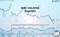 NIBC HOLDING - Dagelijks
