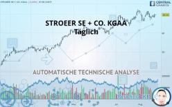 STROEER SE + CO. KGAA - Giornaliero