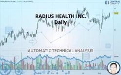 RADIUS HEALTH INC. - Diário