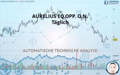 AURELIUS EQ.OPP. O.N. - Giornaliero