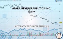 ATARA BIOTHERAPEUTICS INC. - 每日