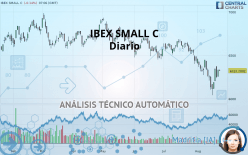 IBEX SMALL C - Daily