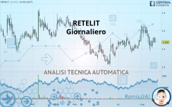 RETELIT - Giornaliero