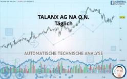 TALANX AG NA O.N. - Giornaliero